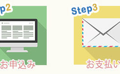 F+Uハイデルベルク校入学までの4ステップ!
